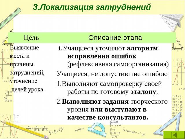 3.Локализация затруднений ЦельОписание этапа Выявление места и причины затру...