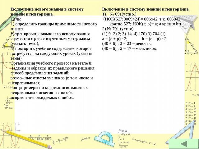 Включение нового знания в систему знаний и повторение. Цель: 1) определить гр...