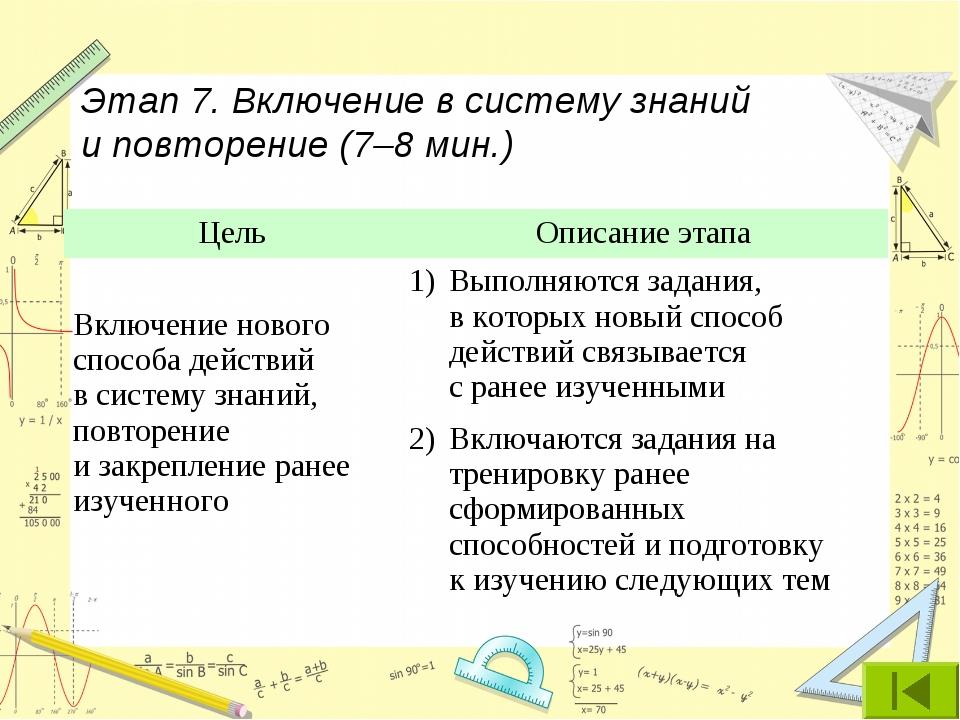 Этап 7. Включение в систему знаний и повторение (7–8 мин.) ЦельОписание этап...
