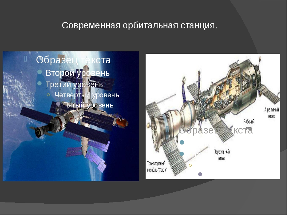 Современная орбитальная станция.
