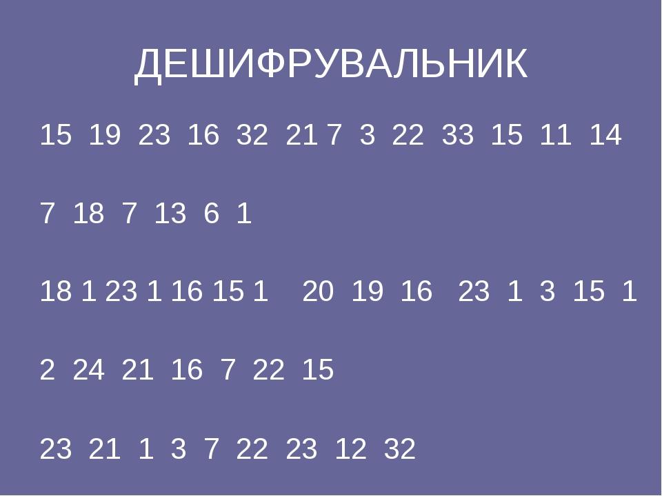 ДЕШИФРУВАЛЬНИК 15 19 23 16 32 21 7 3 22 33 15 11 14 7 18 7 13 6 1 18 1 23 1 1...