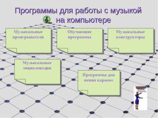 Программы для работы с музыкой на компьютере Программы для пения караоке Музы