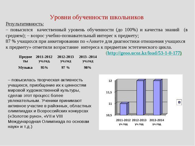 Уровни обученности школьников Результативность: – повысился качественный уров...