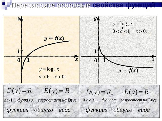 Перечислите основные свойства функций