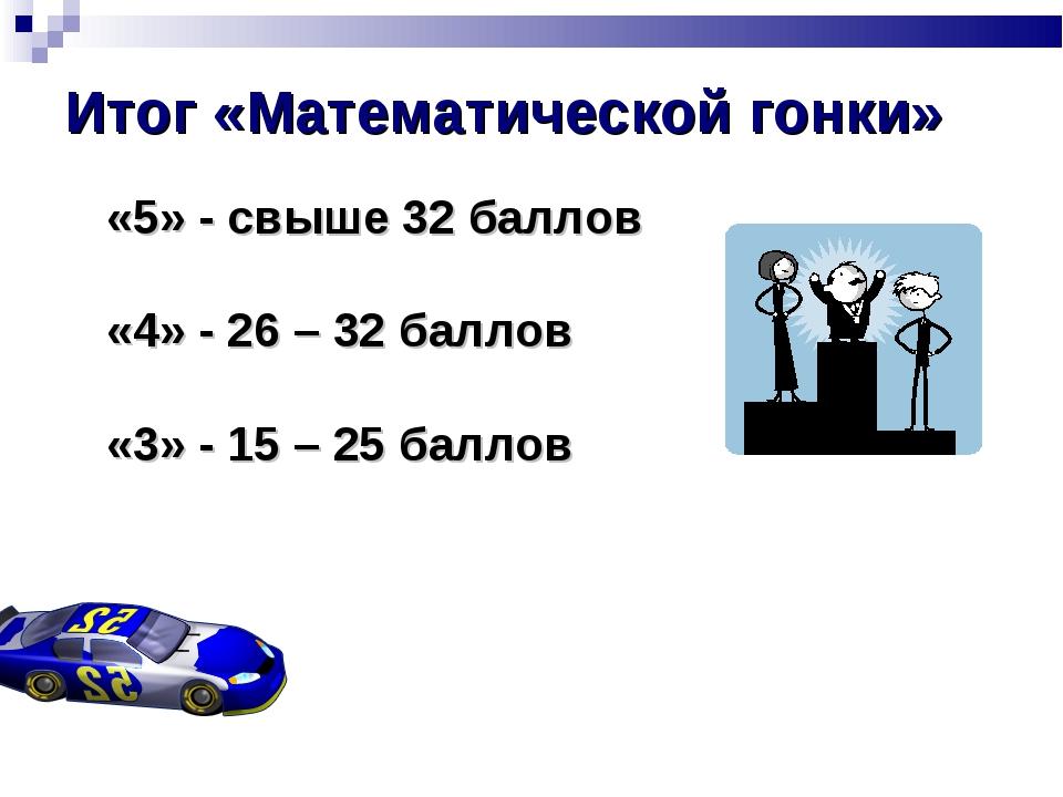 Итог «Математической гонки» «5» - свыше 32 баллов «4» - 26 – 32 баллов «3» -...