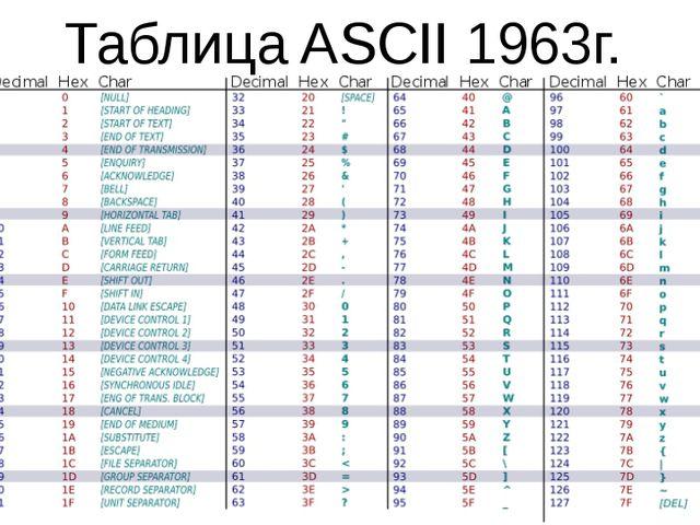 Таблица ASCII 1963г.
