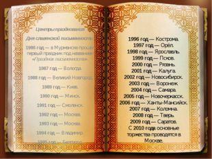 Центры празднования Дня славянской письменности: 1986 год — в Мурманске прошё