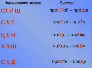 Чередование звуковПример СТ // ЩпроСТой – проЩе С // ТплеСти - плеТу Ц //