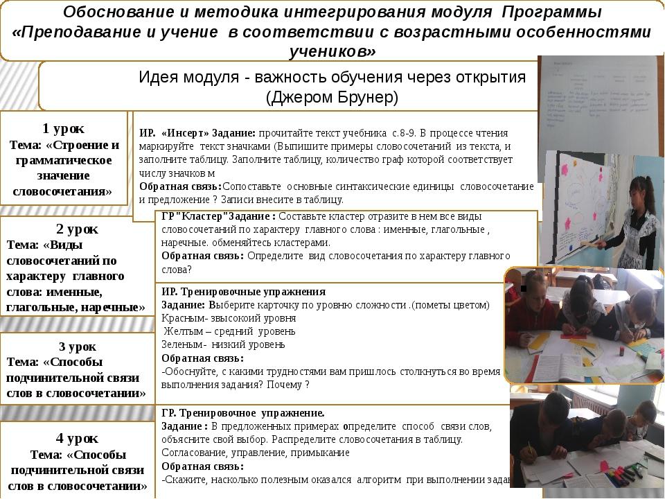 Обоснование и методика интегрирования модуля Программы «Преподавание и учение...