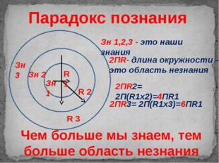 Парадокс познания R 1 R 2 R 3 Зн 1 Зн 2 Зн 3 Зн 1,2,3 - это наши знания 2ПR-