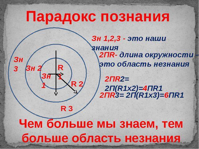 Парадокс познания R 1 R 2 R 3 Зн 1 Зн 2 Зн 3 Зн 1,2,3 - это наши знания 2ПR-...