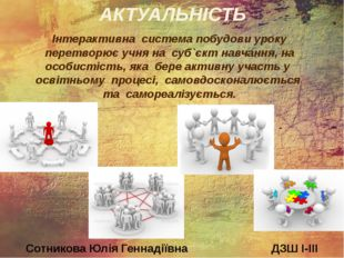 Сотникова Юлія Геннадіївна ДЗШ I-III ступенів № 98 АКТУАЛЬНІСТЬ Інтерактивна