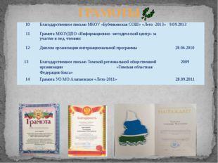 ГРАМОТЫ 10 Благодарственное письмо МКОУ «БубчиковскаяСОШ» «Лето -2013» 9.09.2