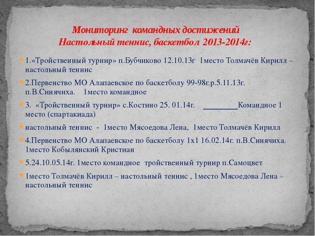 1.«Тройственный турнир» п.Бубчиково 12.10.13г 1место Толмачёв Кирилл – настол...