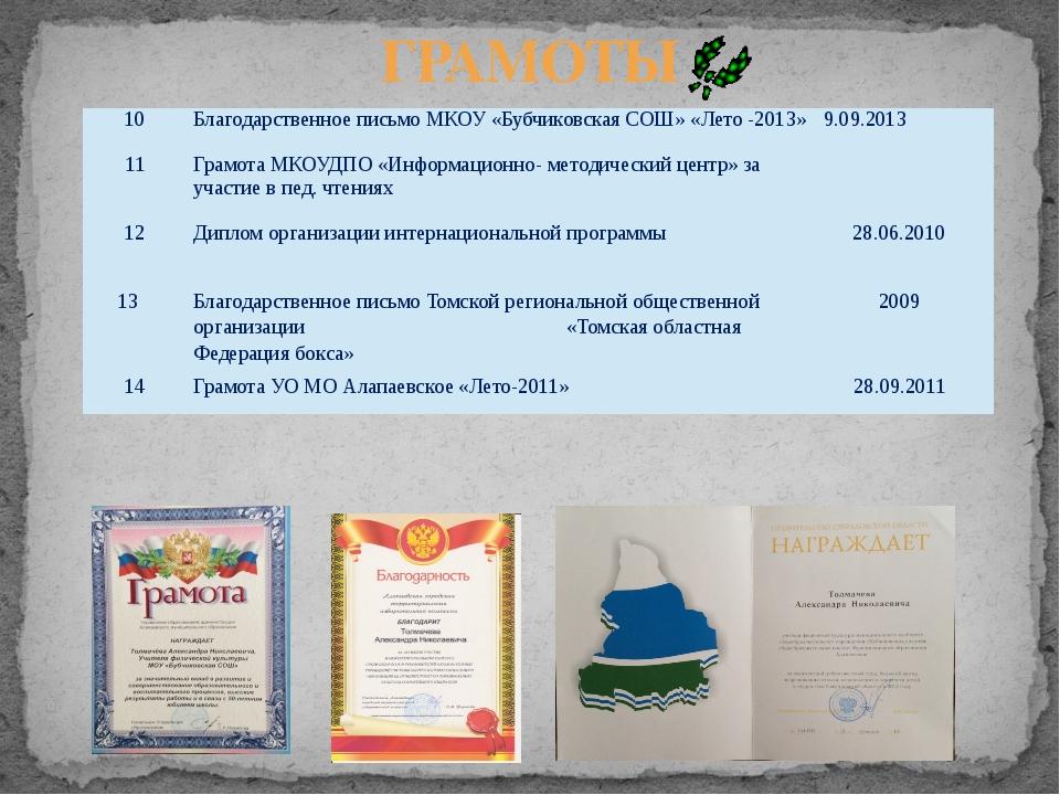 ГРАМОТЫ 10 Благодарственное письмо МКОУ «БубчиковскаяСОШ» «Лето -2013» 9.09.2...