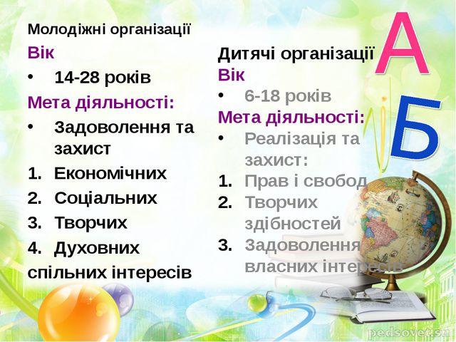 Молодіжні організації Вік 14-28 років Мета діяльності: Задоволення та захист...
