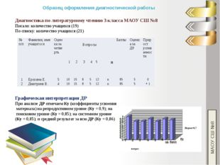 МАОУ СШ №8 Образец оформления диагностической работы Диагностика по литератур
