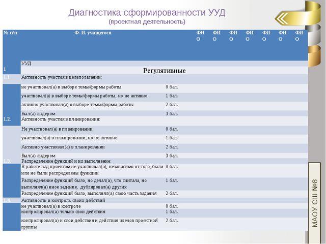 МАОУ СШ №8 Диагностика сформированности УУД (проектная деятельность)  № п/п...