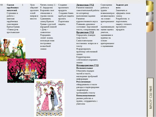 МАОУ СШ №8 64 Сказки зарубежных писателей. Слушание и работа с книгами зарубе...