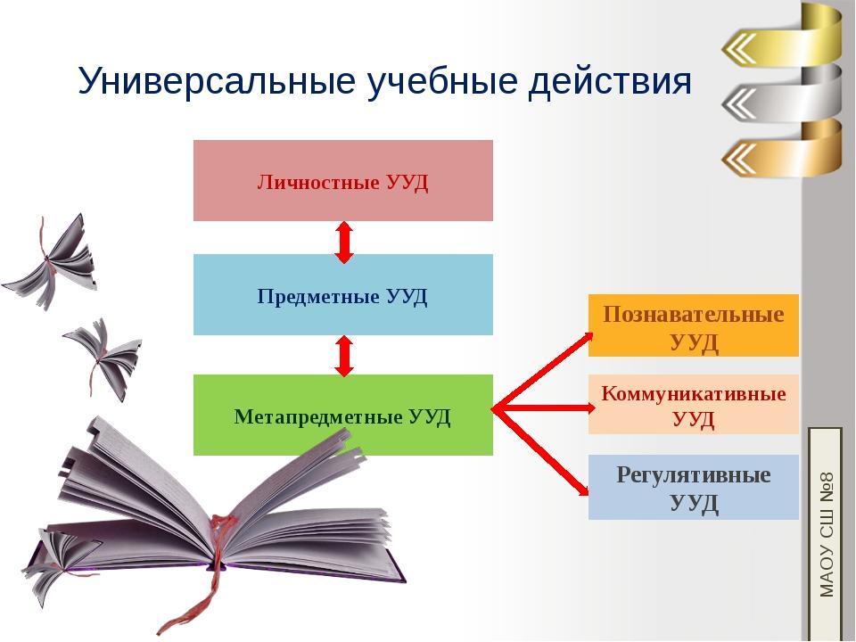 Универсальные учебные действия МАОУ СШ №8 Личностные УУД Предметные УУД Метап...