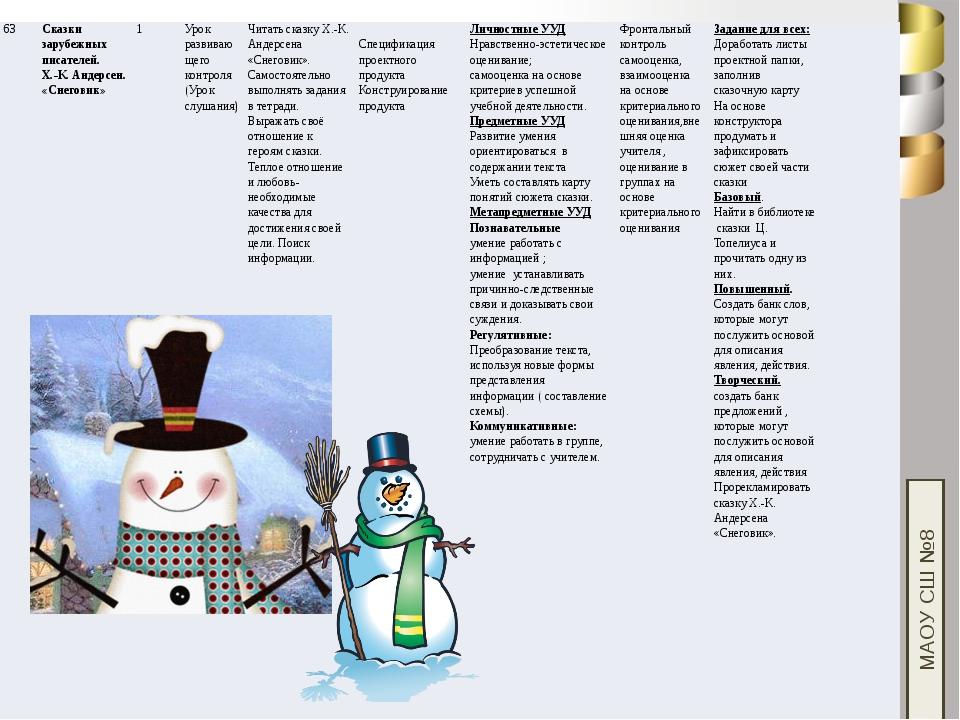 МАОУ СШ №8 63 Сказки зарубежных писателей. Х.-К. Андерсен. «Снеговик» 1 Урок...