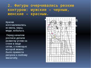 2. Фигуры очерчивались резким контуром: мужские – черным, женские – красным.