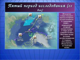 Пятый период исследования (XX век) Покорение Северо-Западного прохода полярны