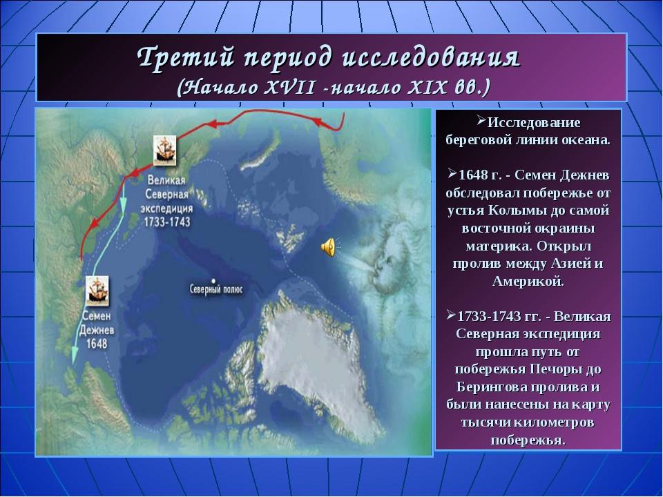 Третий период исследования (Начало XVII -начало XIX вв.) Исследование берегов...