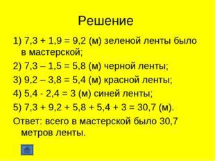 Решение 1) 7,3 + 1,9 = 9,2 (м) зеленой ленты было в мастерской; 2) 7,3 – 1,5