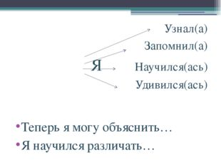 Узнал(а) Запомнил(а) Я Научился(ась) Удивился(ась) Теперь я могу объяснить…