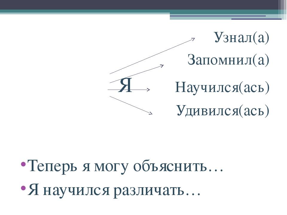 Узнал(а) Запомнил(а) Я Научился(ась) Удивился(ась) Теперь я могу объяснить…...