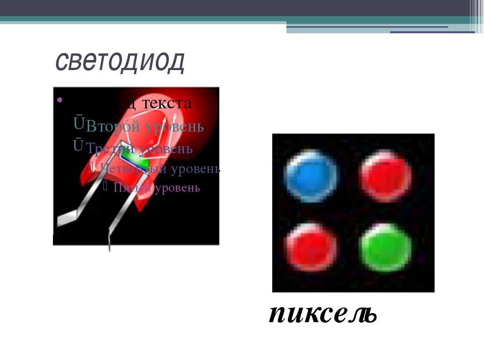 светодиод пиксель