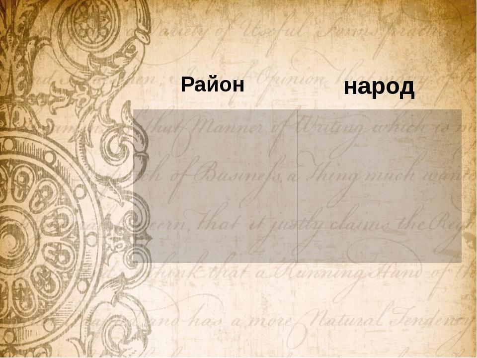 Район народ
