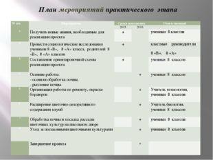 План мероприятий практического этапа № п/п Мероприятие Сроки исполнения Ответ