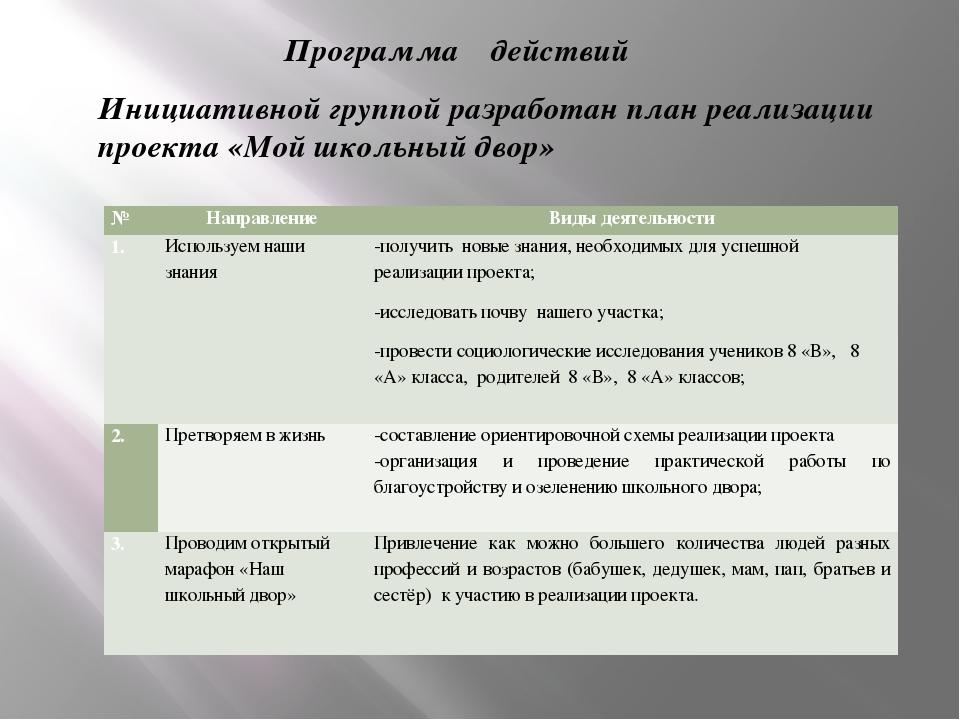 Программа действий Инициативной группой разработан план реализации проекта «М...