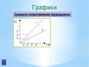 Графики Определите значение сопротивления резистора