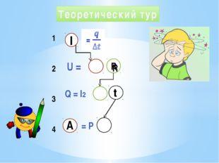 Теоретический тур U = Q = I2 = P 1 2 3 4 I R R t t A I