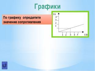 Графики График под каким номером верно отражает зависимость силы тока от сопр