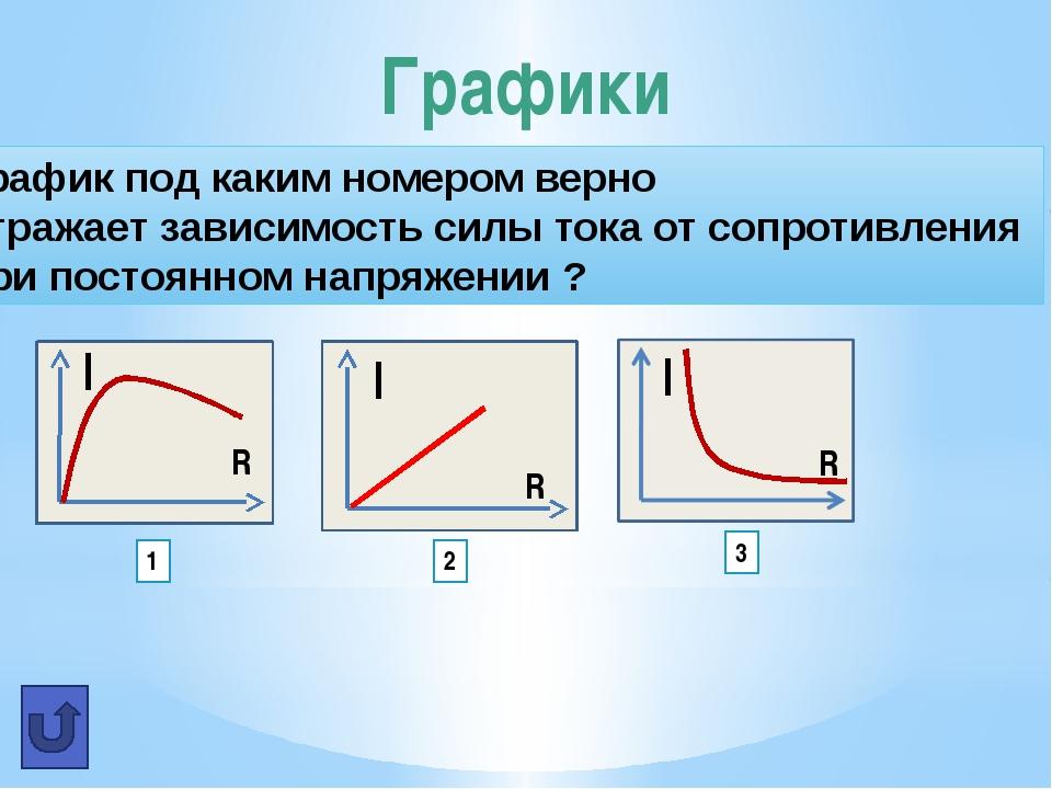 """Кроссворд по теме""""Электрические явления""""                1  ..."""