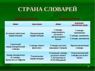 * СТРАНА СЛОВАРЕЙ ЭнциклопедическиеЛингвистические общиеотраслевыеобщиео