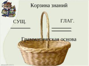 Корзина знаний ГЛАГ. Грамматическая основа СУЩ.