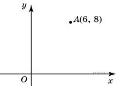 http://math.reshuege.ru/get_file?id=304