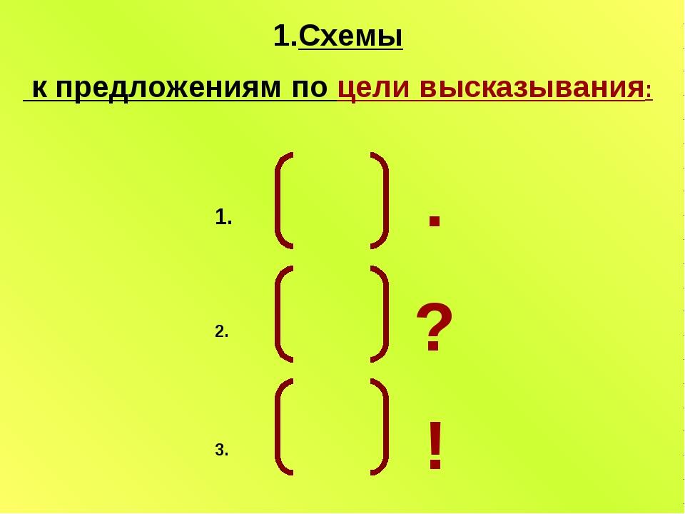 1. . 2. ? 3. ! Схемы к предложениям по цели высказывания: