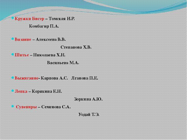 Кружки Бисер – Томская И.Р. Комбагир П.А. Вязание – Алексеева В.В. Степанова...