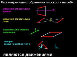 Рассмотренные отображения плоскости на себя: симметрия относительно прямой а