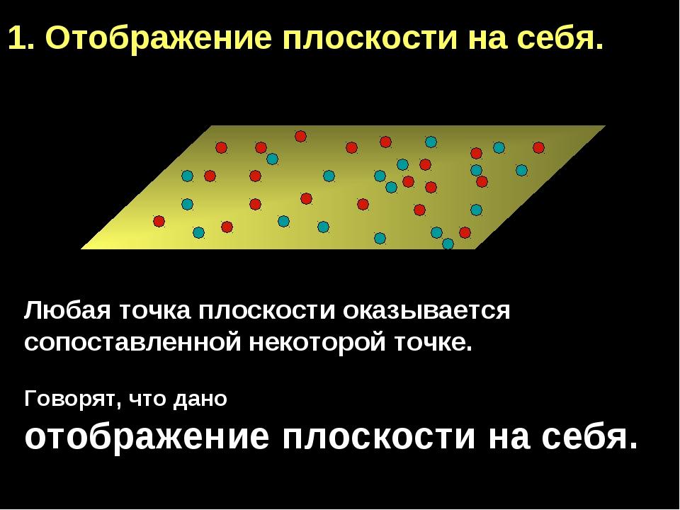 1. Отображение плоскости на себя. Любая точка плоскости оказывается сопоставл...