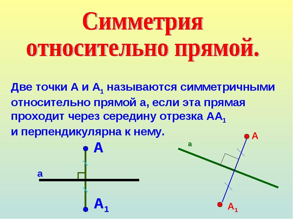 Две точки А и А1 называются симметричными относительно прямой а, если эта пря...