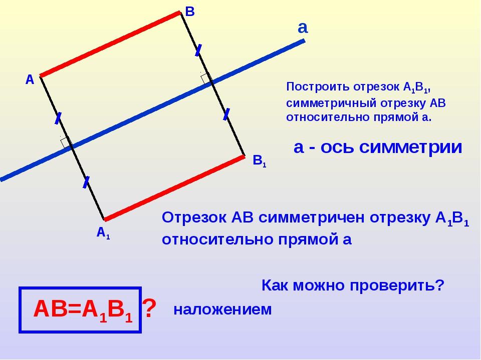 а а - ось симметрии А В А1 В1 Отрезок АВ симметричен отрезку А1В1 относительн...