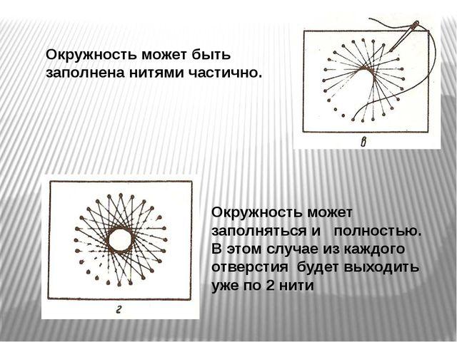 Окружность может быть заполнена нитями частично. Окружность может заполняться...