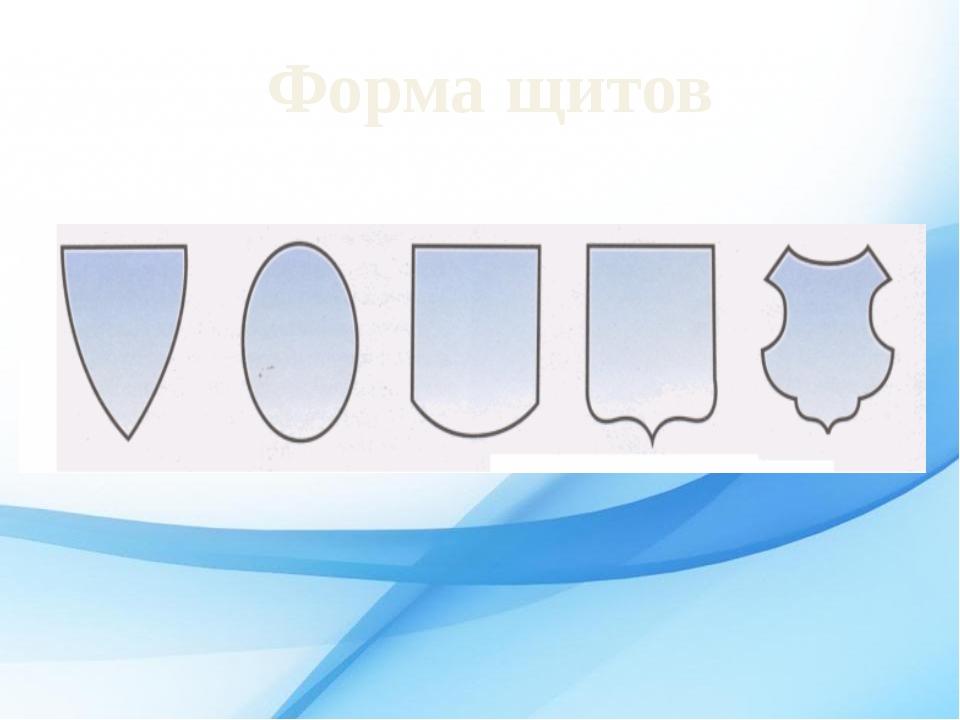 Форма щитов